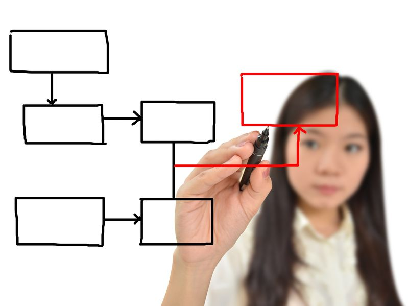 10444439 – business woman drawing flow chart for business planning